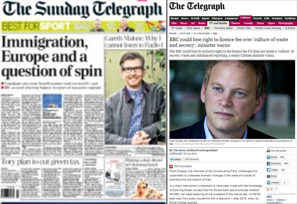 Truthiness: The Telegraph is guilty of lazy and biased journalism but, as ever, it's all the fault of the BBC (video)