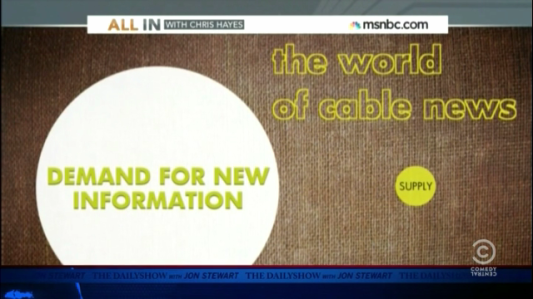 Supply and demand in cable news