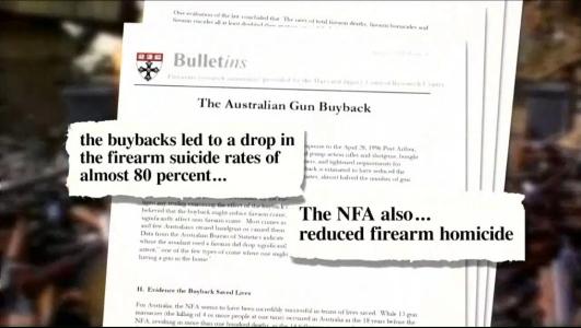 Australian Gun Control worked