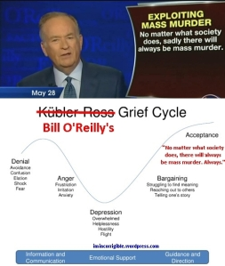 Bill O'Reilly's exploiting mass murder grief cycle