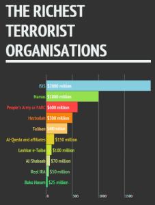 Source: Money Jihad