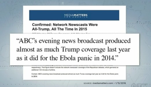 ABC gives Trump same coverage as ebola