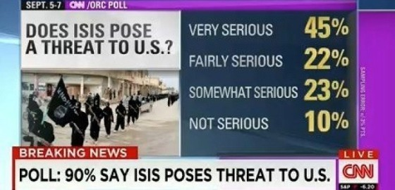 Poll 90 per cent say ISIS a threat