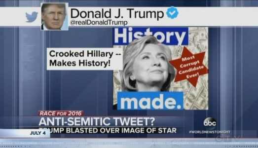 Donald Trump anti semite